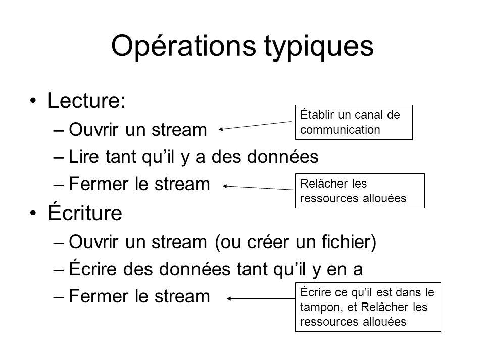Opérations typiques Lecture: Écriture Ouvrir un stream