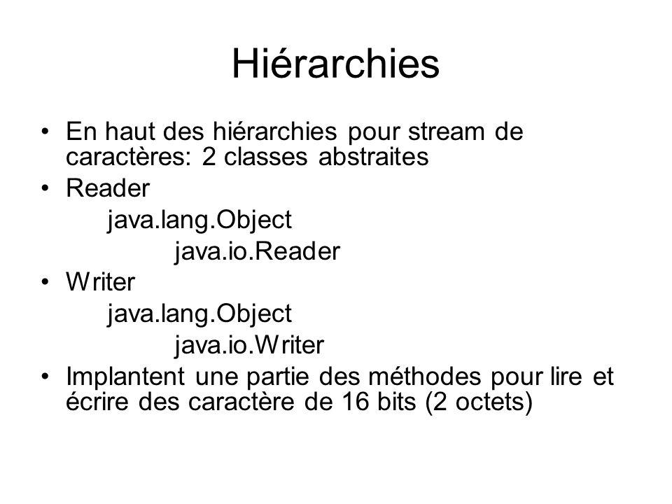 Hiérarchies En haut des hiérarchies pour stream de caractères: 2 classes abstraites. Reader. java.lang.Object.