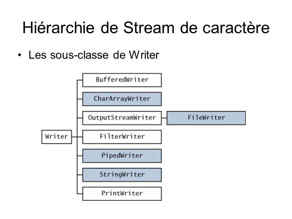 Hiérarchie de Stream de caractère