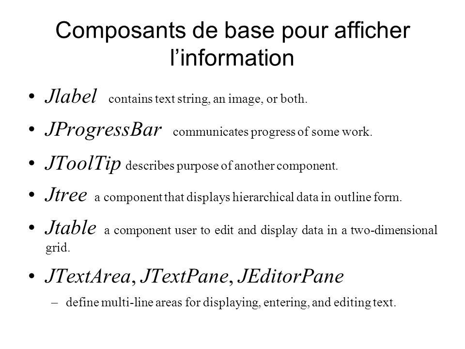 Composants de base pour afficher l'information