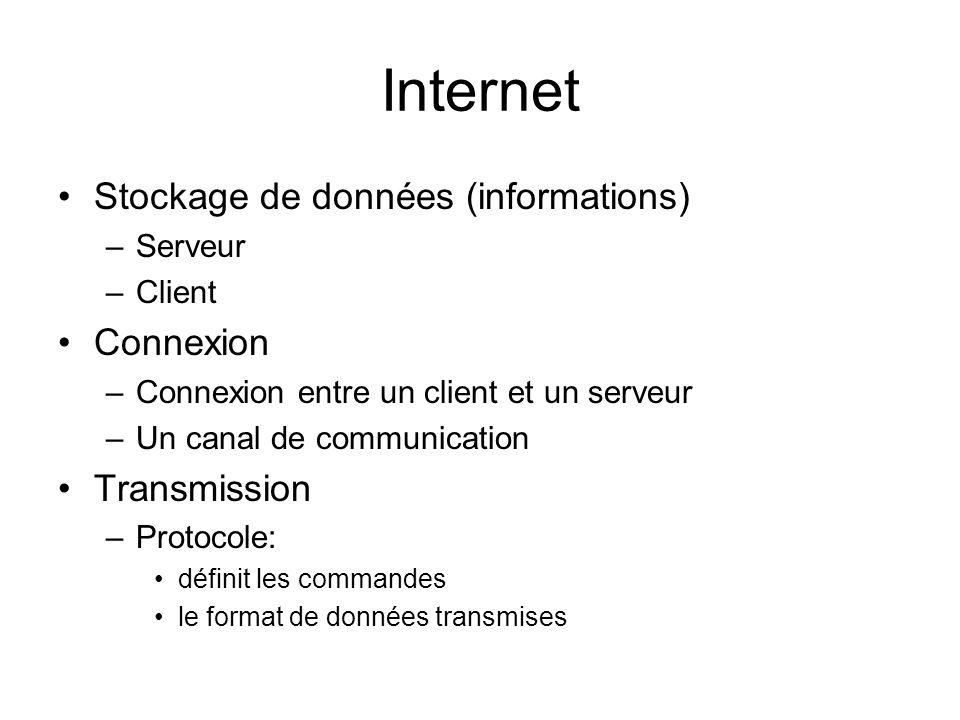 Internet Stockage de données (informations) Connexion Transmission
