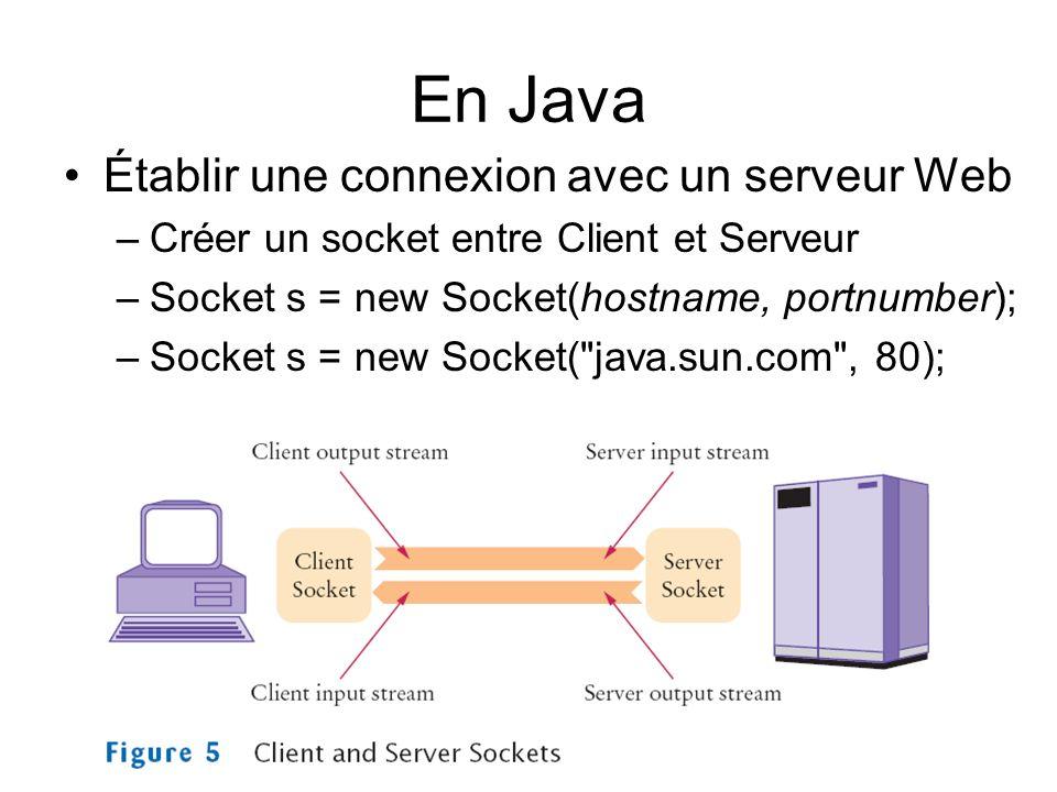 En Java Établir une connexion avec un serveur Web