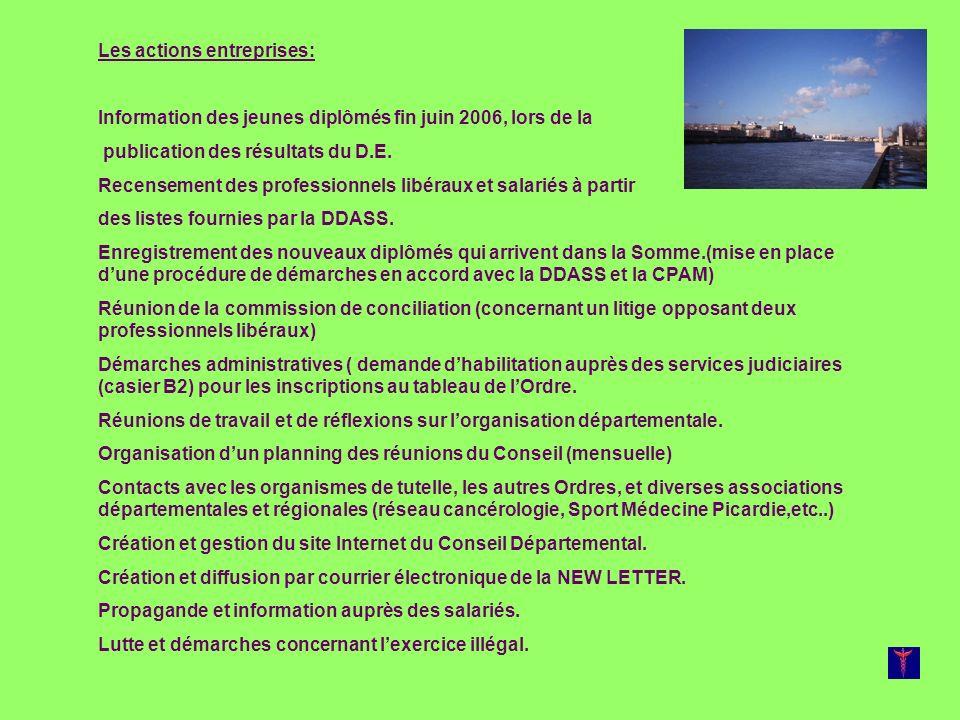 Les actions entreprises: