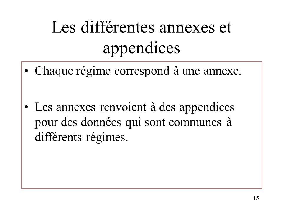 Les différentes annexes et appendices