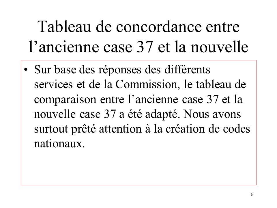 Tableau de concordance entre l'ancienne case 37 et la nouvelle