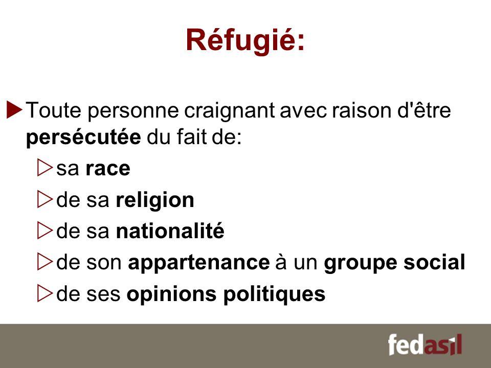 Réfugié: Toute personne craignant avec raison d être persécutée du fait de: sa race. de sa religion.