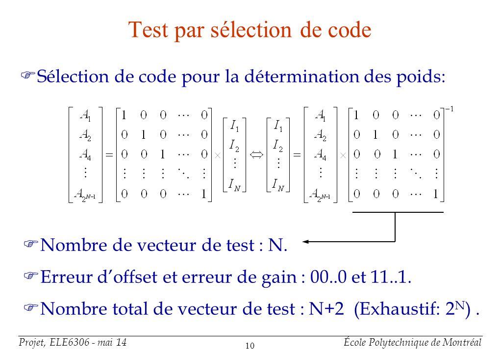 Test par sélection de code