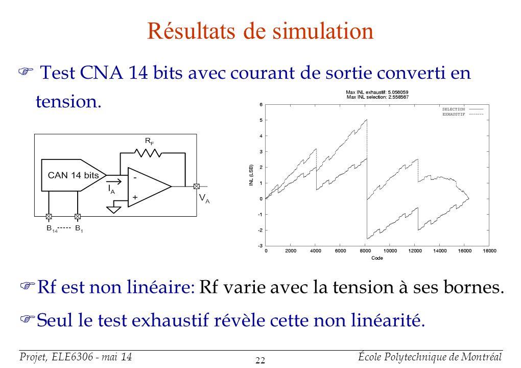 Conclusion Avantages du test par sélection de codes: