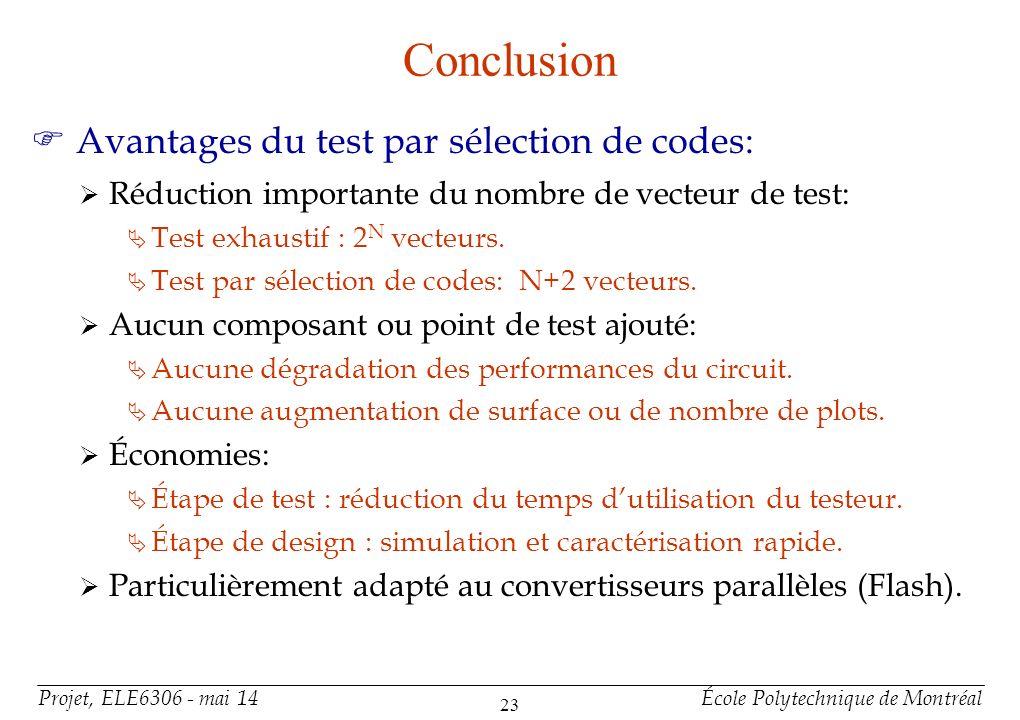 Conclusion Inconvénients et limites du test par sélection de codes: