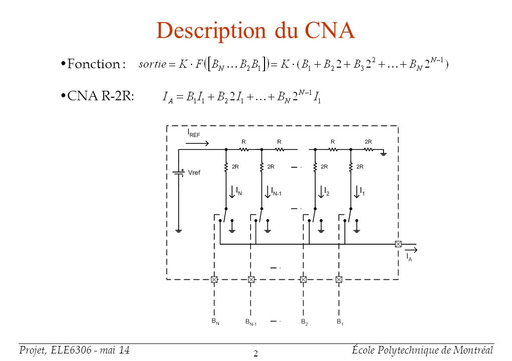 Description du CNA Exemple : CNA R-2R: