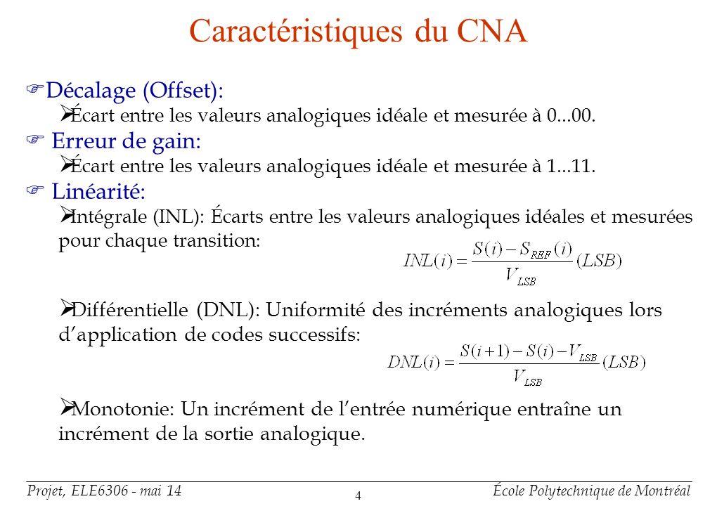Caractéristiques du CNA