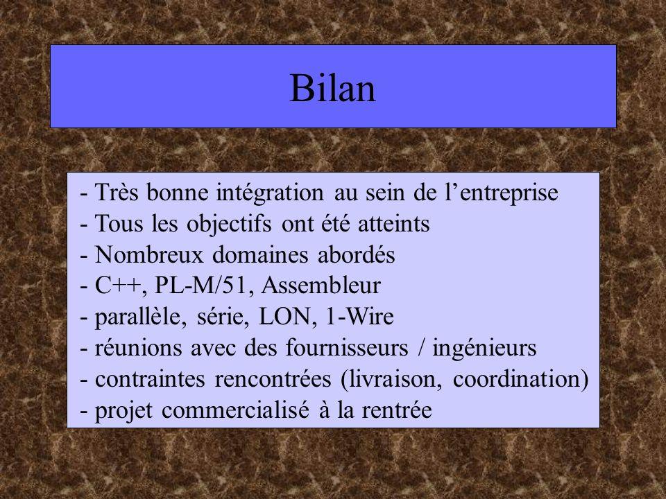 Bilan - Très bonne intégration au sein de l'entreprise
