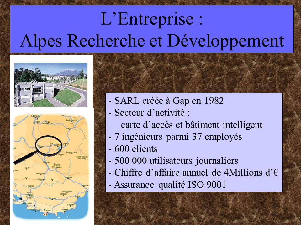 L'Entreprise : Alpes Recherche et Développement