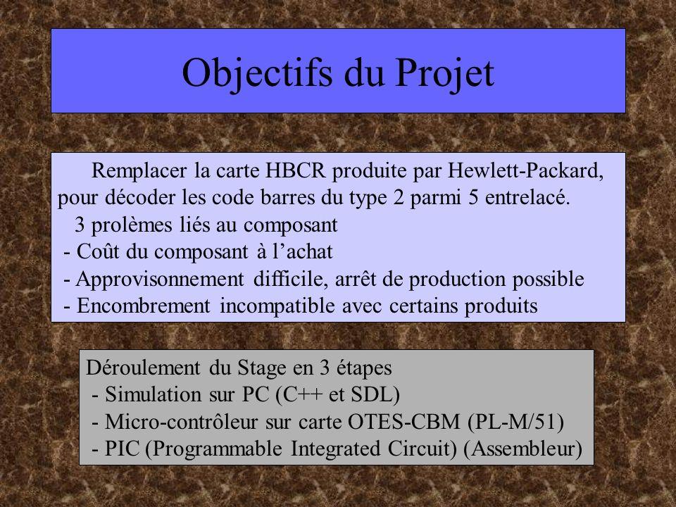 Objectifs du Projet Remplacer la carte HBCR produite par Hewlett-Packard, pour décoder les code barres du type 2 parmi 5 entrelacé.