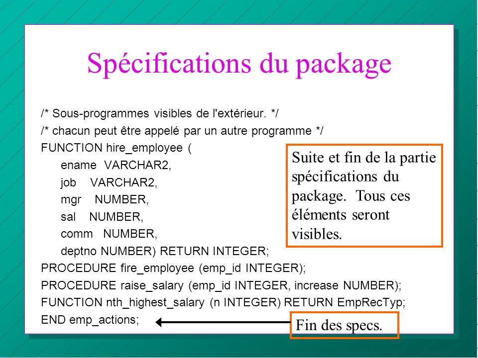 Spécifications du package