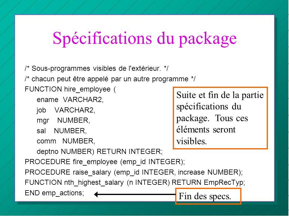 Spécifications du package