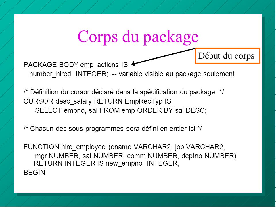 Corps du package Début du corps PACKAGE BODY emp_actions IS