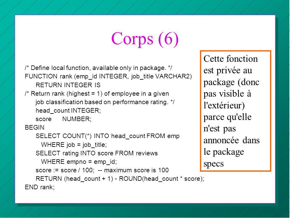 Corps (6) Cette fonction est privée au package (donc pas visible à l extérieur) parce qu elle n est pas annoncée dans le package specs.