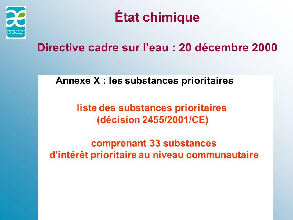 État chimique Directive cadre sur l'eau : 20 décembre 2000