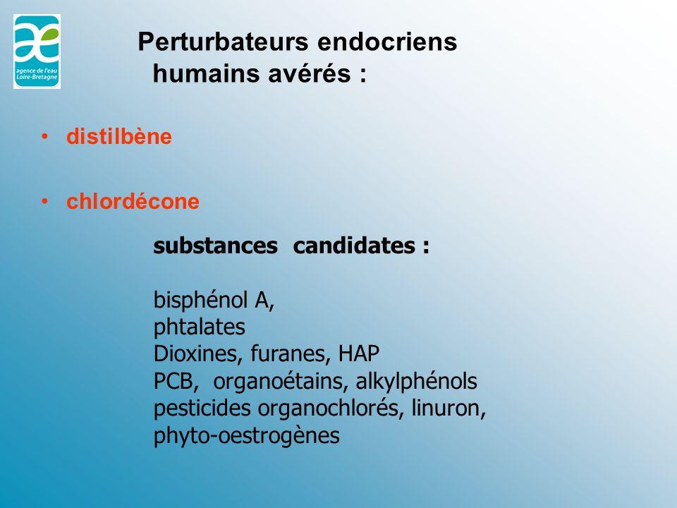 Perturbateurs endocriens humains avérés :
