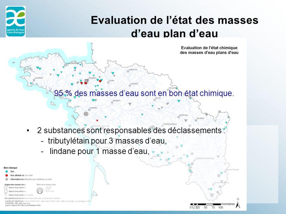 Evaluation de l'état des masses d'eau plan d'eau