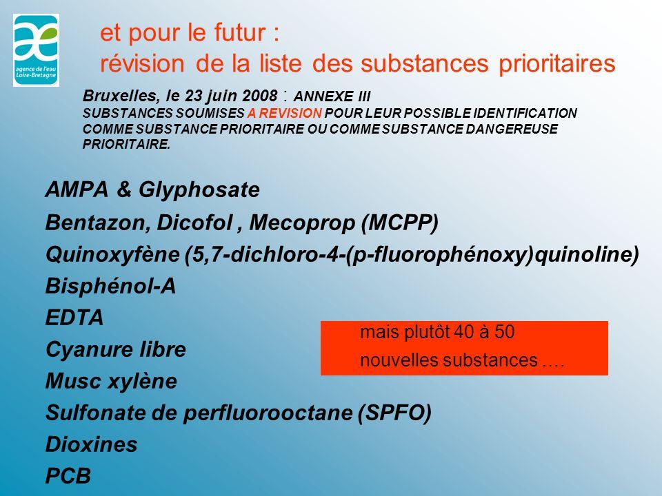révision de la liste des substances prioritaires