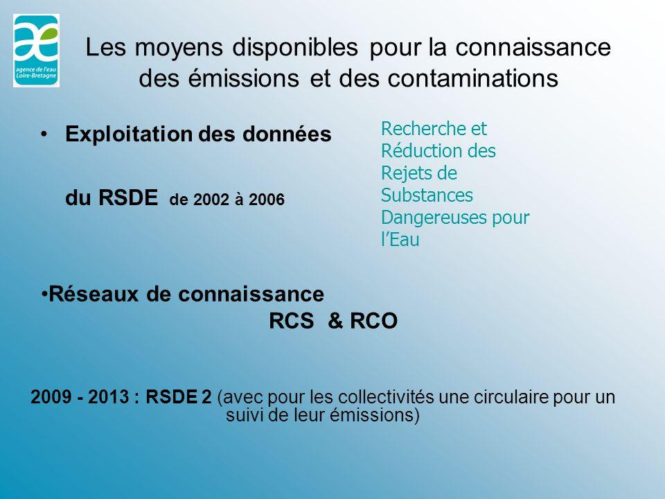 Les moyens disponibles pour la connaissance des émissions et des contaminations