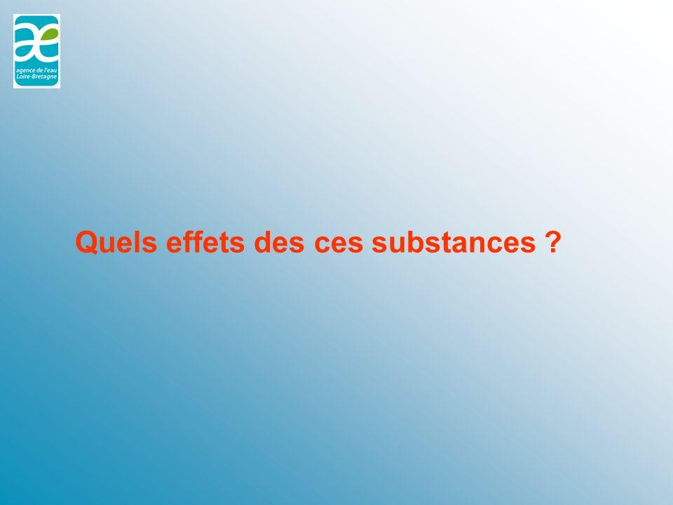 Quels effets des ces substances