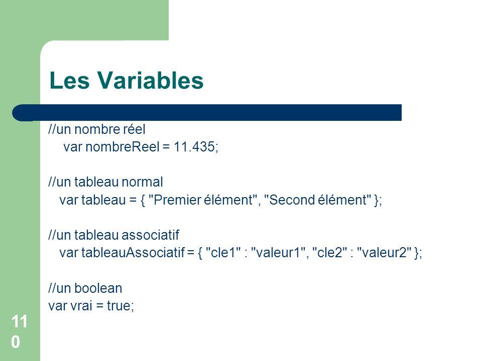 Les Variables //un nombre réel var nombreReel = 11.435;