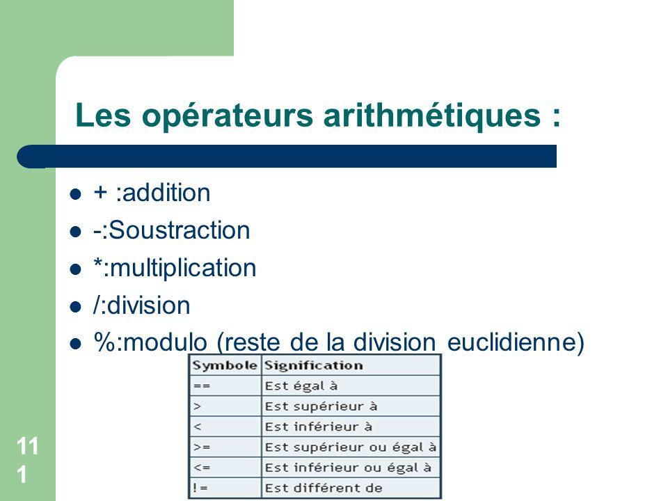 Les opérateurs arithmétiques :