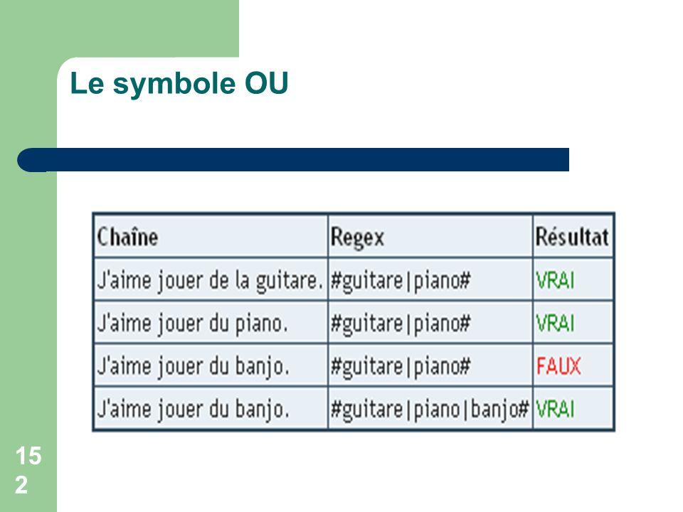 Le symbole OU