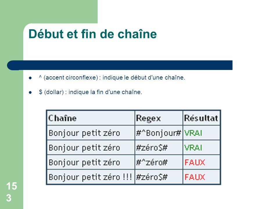 Début et fin de chaîne ^ (accent circonflexe) : indique le début d une chaîne.