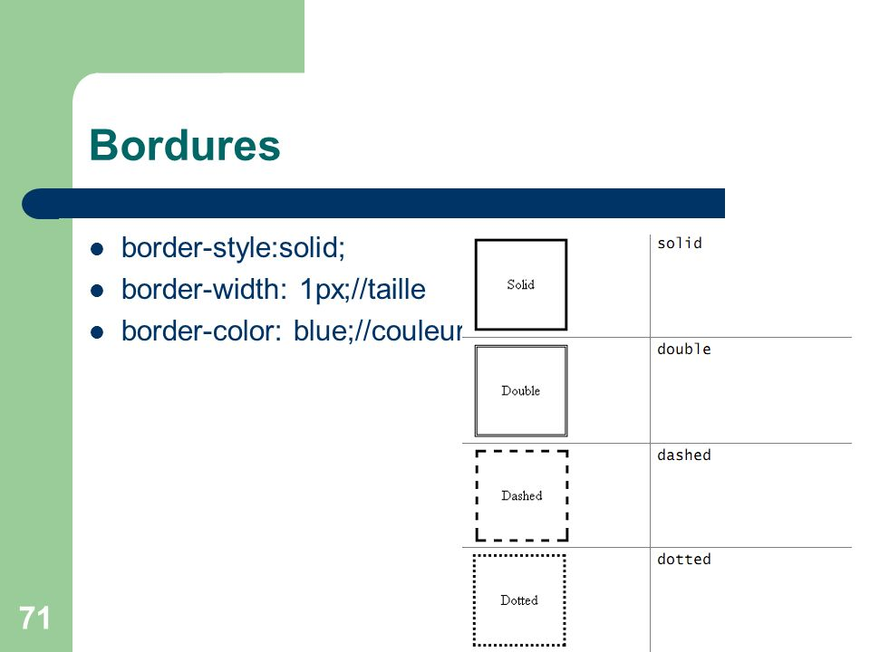 Bordures border-style:solid; border-width: 1px;//taille