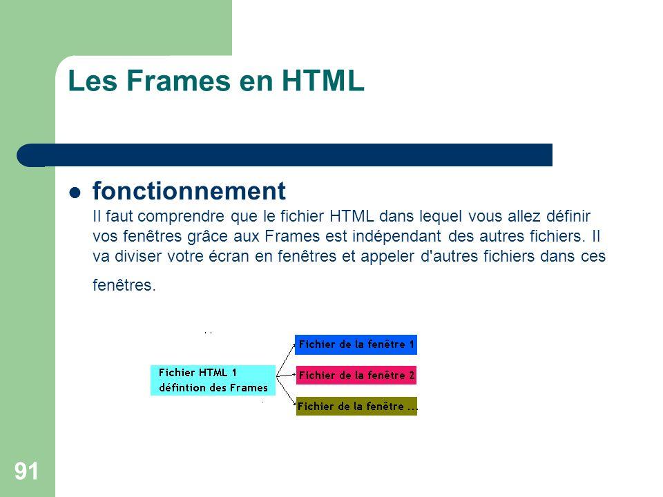 Les Frames en HTML