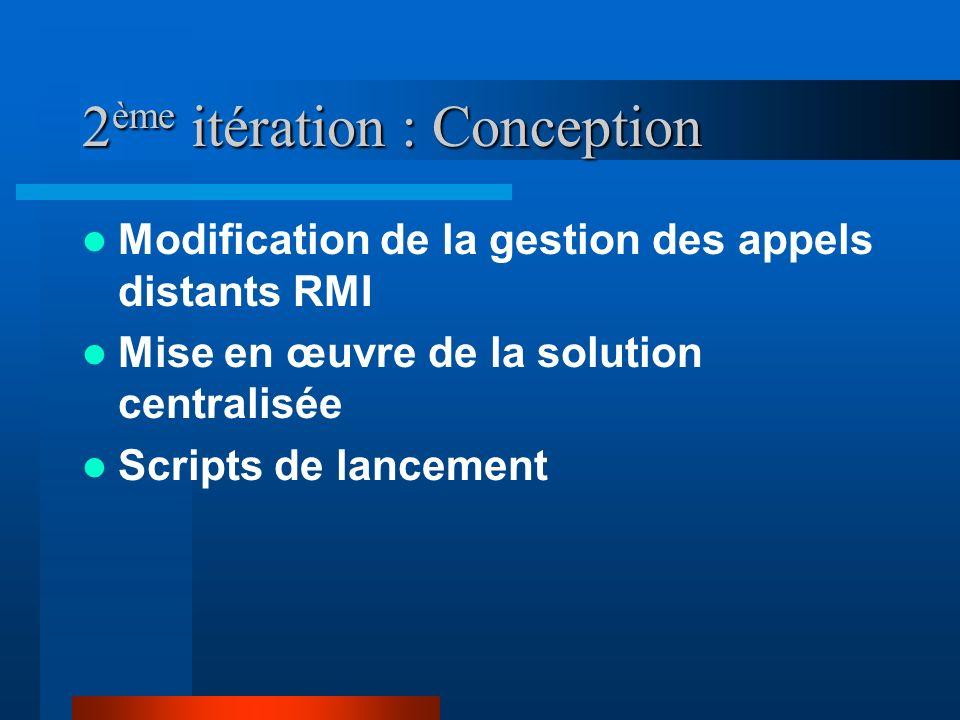 2ème itération : Conception