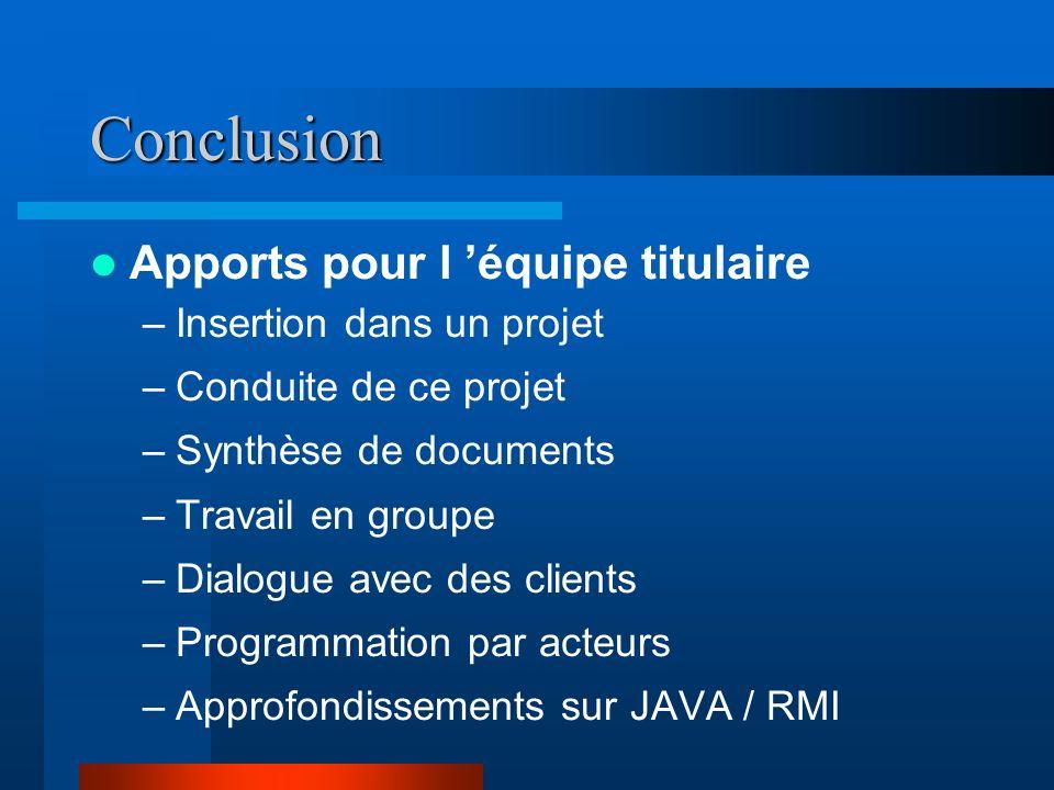 Conclusion Apports pour l 'équipe titulaire Insertion dans un projet
