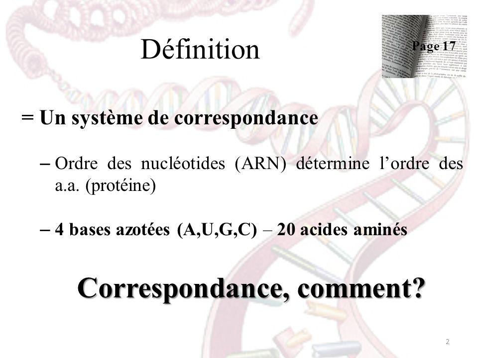 Correspondance, comment