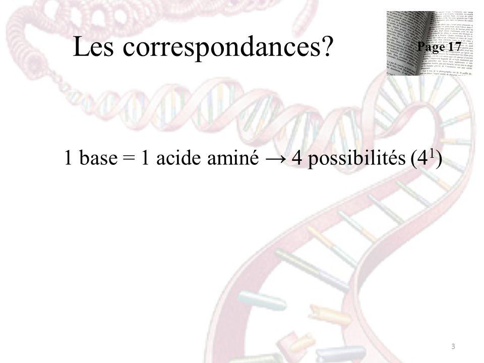 1 base = 1 acide aminé → 4 possibilités (41)