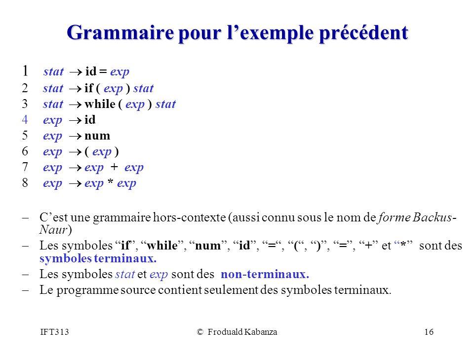 Grammaire pour l'exemple précédent