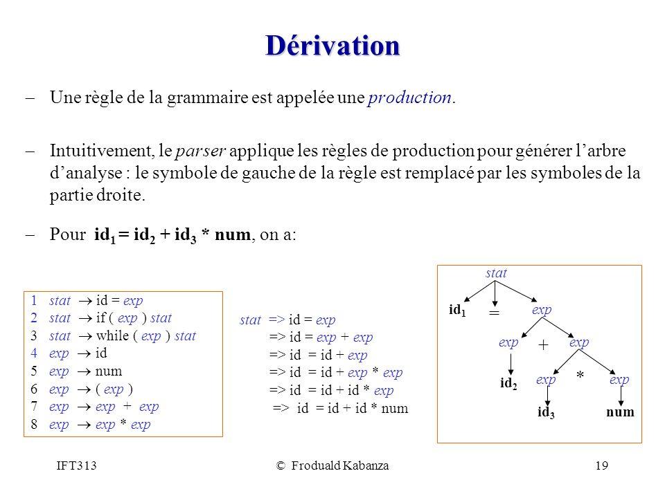 Dérivation Une règle de la grammaire est appelée une production.