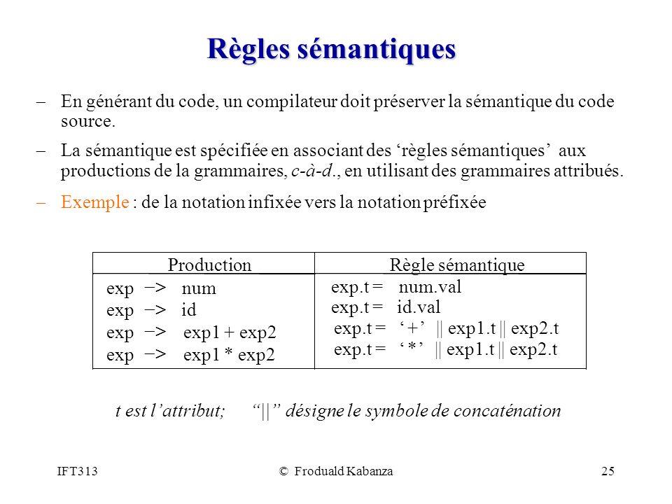 Règles sémantiques En générant du code, un compilateur doit préserver la sémantique du code source.