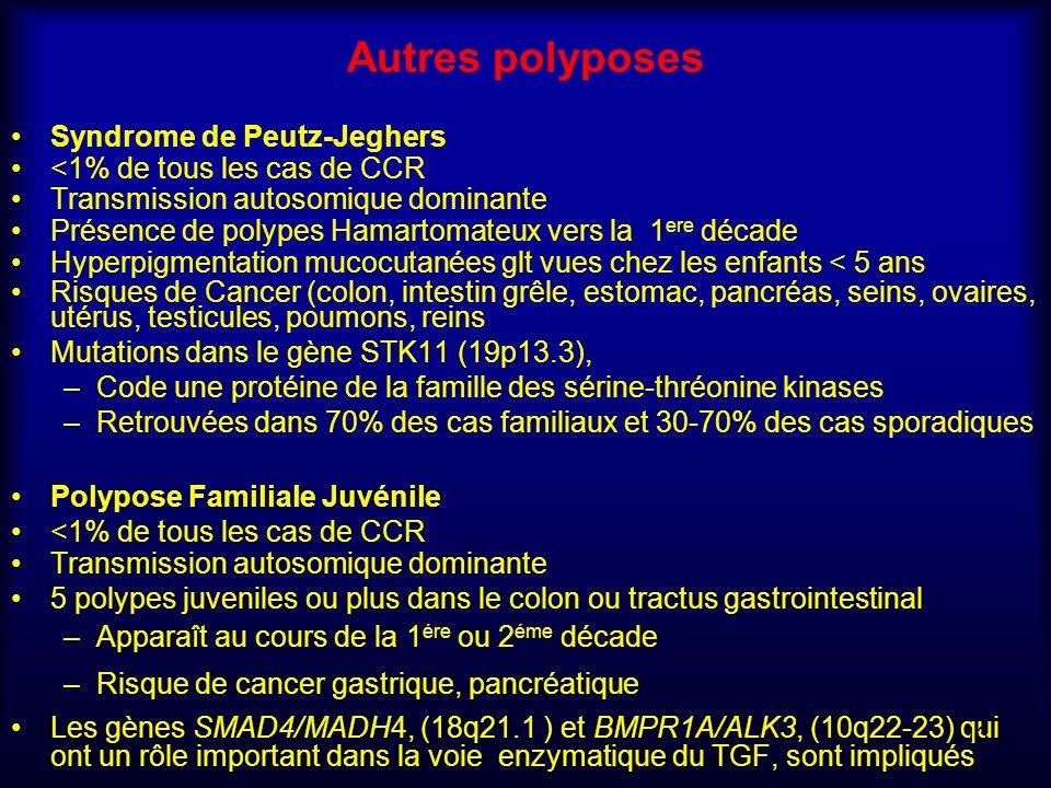Autres polyposes Syndrome de Peutz-Jeghers