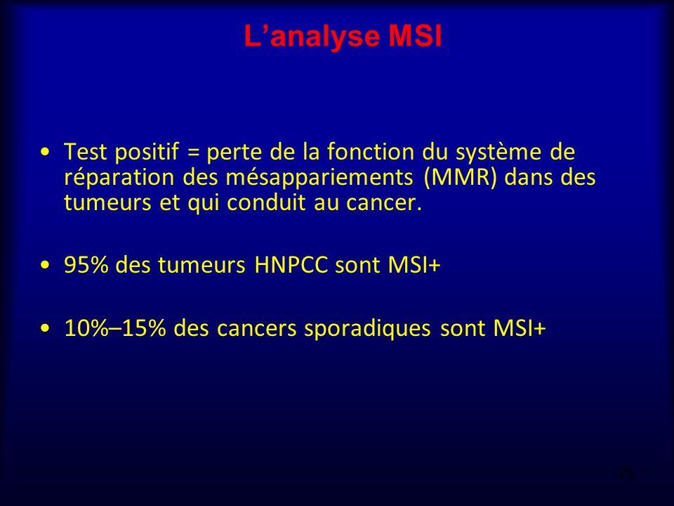L'analyse MSI Test positif = perte de la fonction du système de réparation des mésappariements (MMR) dans des tumeurs et qui conduit au cancer.