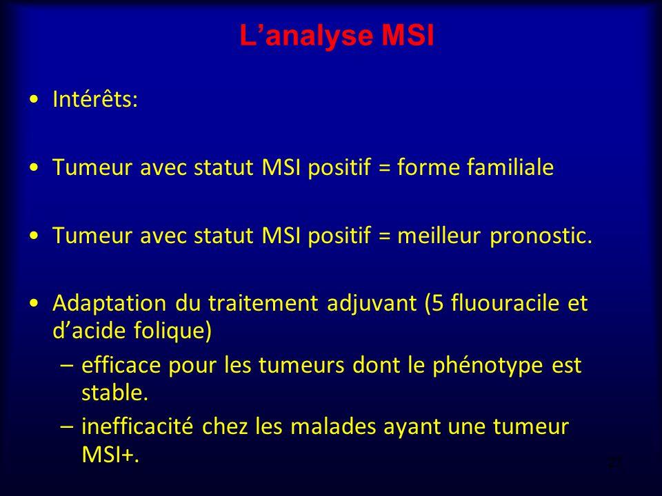 L'analyse MSI Intérêts: