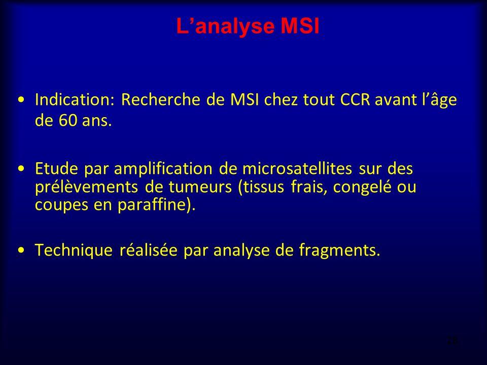 L'analyse MSI Indication: Recherche de MSI chez tout CCR avant l'âge de 60 ans.