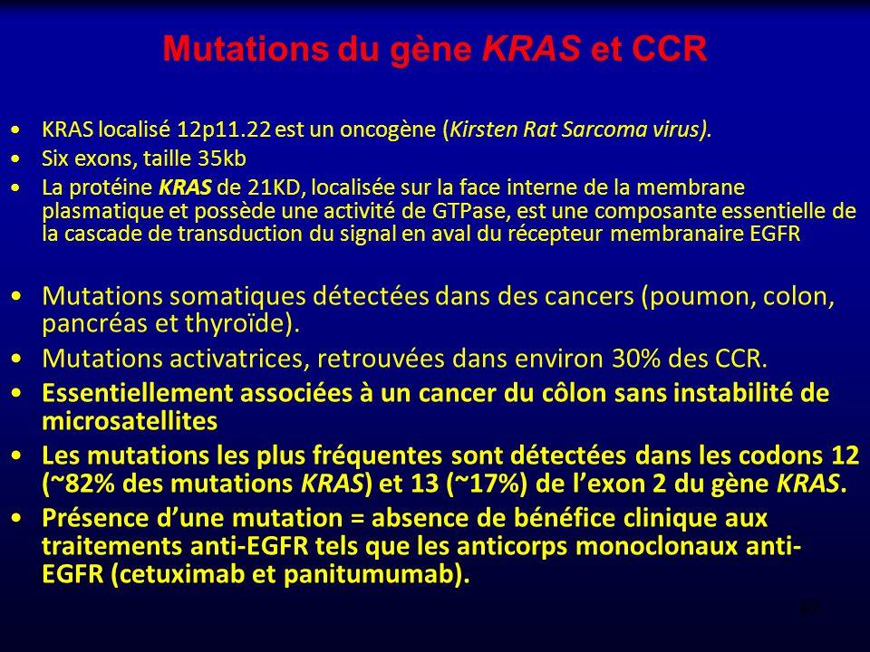 Mutations du gène KRAS et CCR