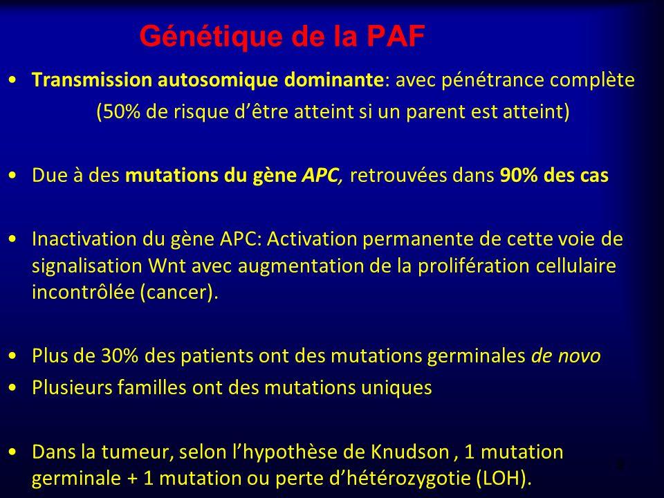 Génétique de la PAF Transmission autosomique dominante: avec pénétrance complète. (50% de risque d'être atteint si un parent est atteint)