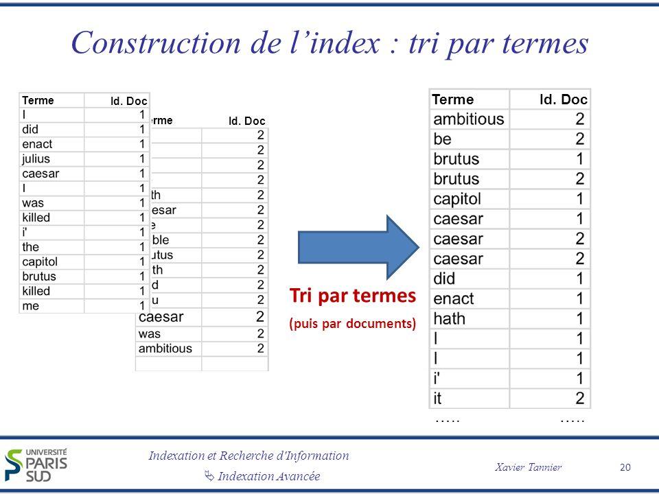 Construction de l'index : tri par termes