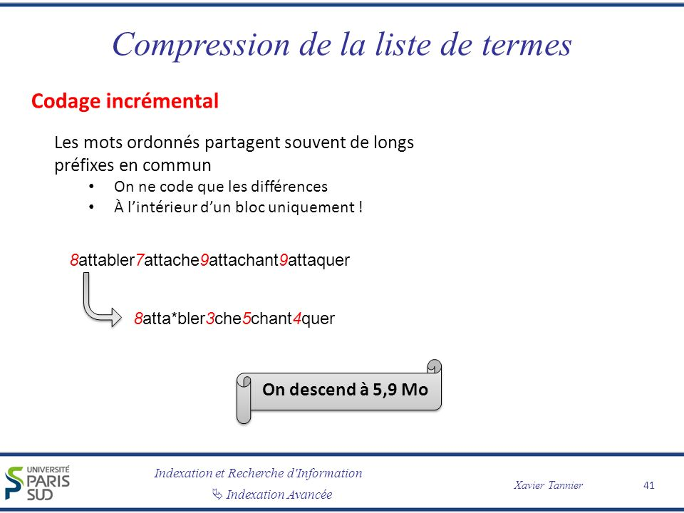 Compression de la liste de termes