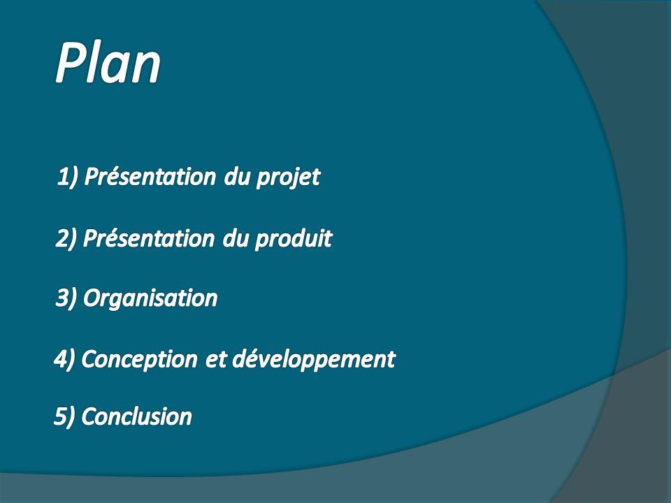 Plan 1) Présentation du projet 2) Présentation du produit